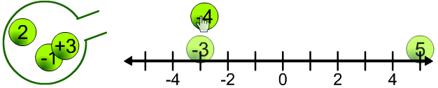 Drop Ball - Integers Image