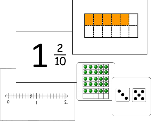 Card Games - Fractions Image