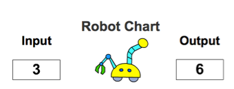 Robot Rule Game Image