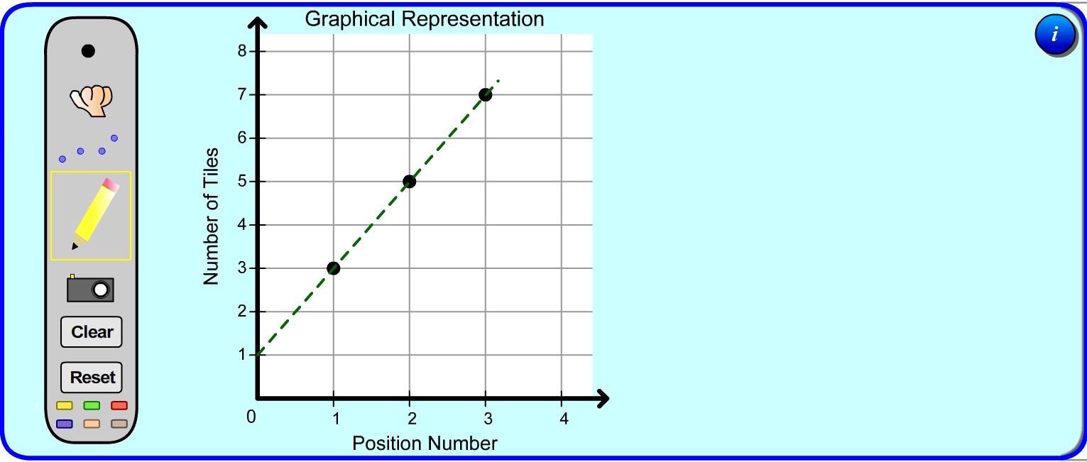 Linear Graphing Image