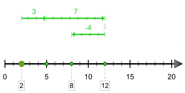Number Line Tool Image